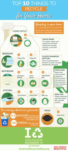 November 15 is America Recycles Day, a nationwide initiative by Keep America Beautiful.