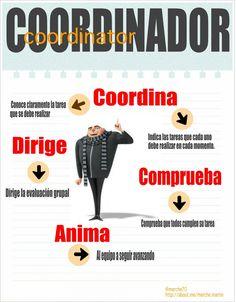 Aprendizaje cooperativo rol del coordinador