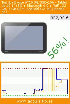 "Toshiba Excite AT10 3G/SSD-106 - Tablet de 10.1"" (3G + Bluetooth 4.0 + WiFi, 32 GB, 1 GB RAM, Android 4.2 Jelly Bean), gris (Ordenadores personales). Baja 56%! Precio actual 322,90 €, el precio anterior fue de 735,08 €. http://www.adquisitio.es/toshiba/excite-at10-3gssd-106"