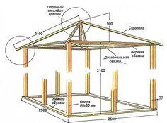 Pergola For Car Parking Info: 8653752540 Gazebo Roof, Gazebo On Deck, Diy Gazebo, Hot Tub Gazebo, Gazebo Plans, Backyard Pavilion, Backyard Gazebo, Pergola Patio, Pergola Kits