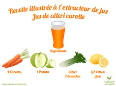 Recette illustrée pour un jus carotte-céleri à l'extracteur de jus !