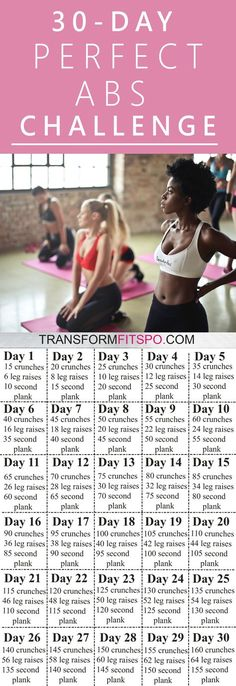 #womensworkout #workout #femalefitness Share and repin if this workout helped you get perfect abs. Click the pin for the full workout.