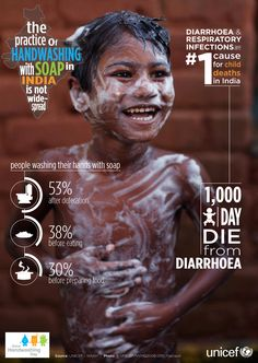 The practicie of handwashing with soap in #india is not widespread. Educating the people of #india about this issue can prevent 1,000+ deaths. #unicef