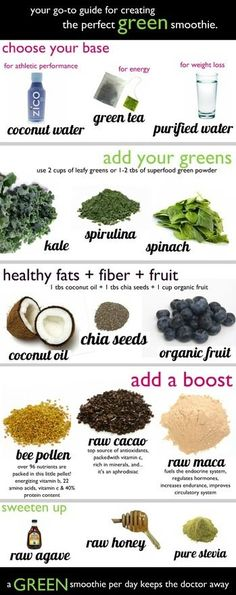 Green Smoothie recipes:  Depending on the ingredients you choose, MyFitnessPal estimates 400 calories, 15 g of fiber, 20 g sugars, and 54 carbohydrates. Smoothies Verdes, Jus Et Smoothies, Smoothie Drinks, Juice Smoothie, Healthy Smoothies, Healthy Drinks, Healthy Snacks, Healthy Eating, Healthy Recipes