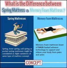 Is Foam Mattress Better Than Spring