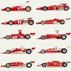 Ferrari Evolution 3 of 7, Formula 1