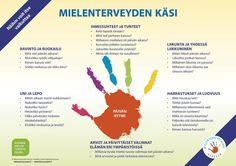 Mielen hyvinvointi Finnish Language, Art Therapy, Mindfulness, Study, Classroom, Wisdom, Teaching, Thoughts, Sayings