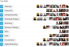 buy linkedin recommendations Seo Sem, Brake Repair, Front Lace, Teamwork, Lace Wigs, Entrepreneurship, Ecommerce, Digital Marketing, Finding Yourself