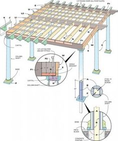Pergola Plans Designed for DIY Wooden Pergola Projects | Wooden Design Plans