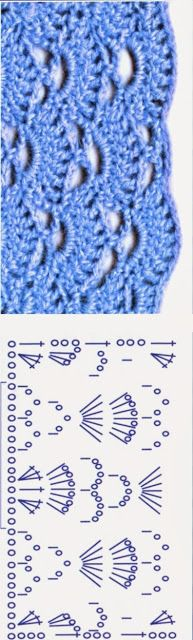 Ideas crochet patrones gratis gorros for 2019 Beau Crochet, Crochet Baby Hats, Crochet Gifts, Crochet Stitches Patterns, Crochet Patterns For Beginners, Stitch Patterns, Crochet Diagram, Crochet Chart, Free Crochet