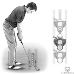 Putting Drill - Keep the clubface square to the target line through the putting stroke Putting Tips, Golf Putting, Easy Shots, Putt Putt, Golf Lessons, Golf Tips, Golf Ball, Golf Clubs, Drill