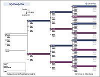 free family trees charts