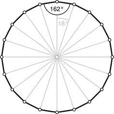Geometry Formulas, Basic Geometry, Sacred Geometry, What Is A Polygon, Lego Space Station, Regular Polygon, Pentagon Shape, Mandala Art Lesson, Woodworking Jigs