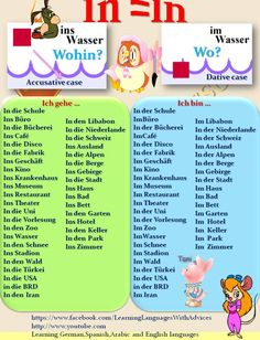 OHHH-OHH, da sind einige Fehler drin  !!!---accusative/wohin - dative/wo #learngerman #germanclass http://www.uniquelanguages.com/#/german-courses/4578233852