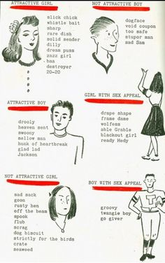 Common slang in the 1920s