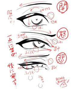 This Article For You Personally If You Love drawing tip and tricks Don't Ignore These Pointers Digital Painting Tutorials, Digital Art Tutorial, Concept Art Tutorial, Drawing Techniques, Drawing Tips, Drawing Tutorials, How To Draw Anime Eyes, Anime Eyes Drawing, Anime Poses Reference
