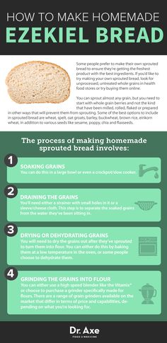 Ezekiel bread is a type of sprouted grain bread that is prepared using traditional methods of soaking, sprouting and baking that have been in existence for thousands of years. Clean Recipes, Whole Food Recipes, Cooking Recipes, Healthy Recipes, Thm Recipes, Healthy Dinners, Cooking Ideas, Ezekiel Bread Benefits, Vegan Recipes