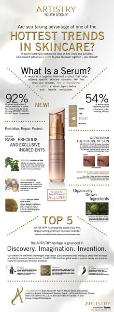 Artistry's new YOUTH XTEND Serum Concentrate. infographic