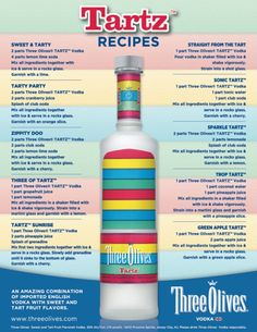 Vodka Drink Recipes