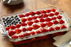 4th of july images - Google Search