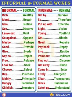 Informal and formal words in English! Learn extensive list of formal and informal words English with video and ESL printable worksheets to improve and increase your English vocabulary. Learn English Grammar, English Writing Skills, English Idioms, English Vocabulary Words, English Language Learning, English Phrases, Learn English Words, Teaching English, Improve English Speaking