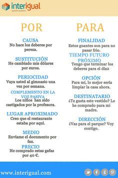"""Por"" vs ""Para"" Spanish Practice, Spanish Notes, Learn To Speak Spanish, Learn Spanish Online, Ap Spanish, Spanish Grammar, Spanish Vocabulary, Spanish Language Learning, Spanish Teacher"