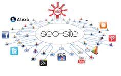seo-site social media twitter volgers en facebook likes kopen