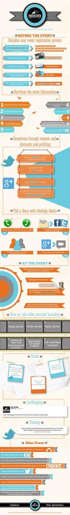 Le Marketing et l'Amplification de vos événements avec les médias sociaux #Infographie #Socialmedia Publié par @AnthonyRochand