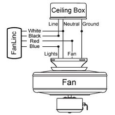 Hunter Ceiling Fan Remote Control Wiring Diagram in 2019