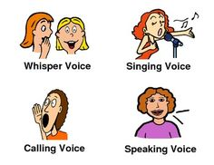 Flash Card Visual Aids for whisper, speaking, calling, and singing voices. Drama Games For Kids, Drama Activities, Early Education, Music Education, Elementary Music Lessons, Kindergarten Music, Music Symbols, Visual Aids, Art Classroom