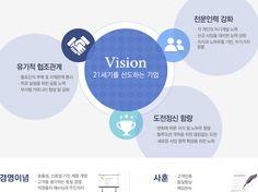 경영방침 디자인 - Google 검색