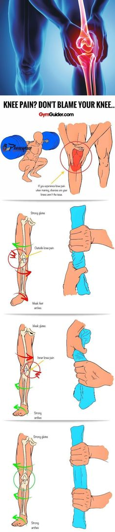 """Experiencing some type of knee pain? Maybe when walking, running, squatting or doing any exercise that involves knee flexion? -Well, chances are you're """"squeezing the towel"""". The knee joint allows for. Gym Workout Chart, Gym Workout Tips, Fun Workouts, At Home Workouts, Workout Exercises, Weight Exercises, Chest Workouts, Workout Fitness, Fitness Tips"""