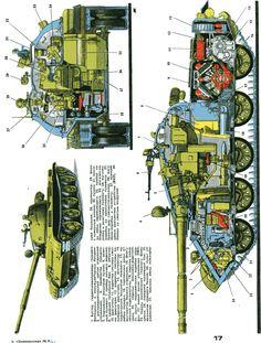 Т-62 в разрезе