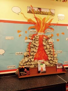 3D volcano Topic display