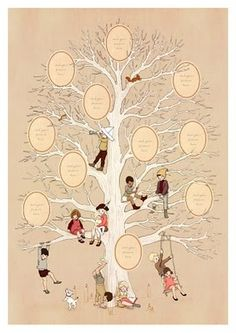 Belle and Boo Family Tree Poster - Family Tree Poster, Family Tree Print, Family Tree Chart, Family Tree Wall, Family Room, Belle And Boo, Tree Templates, Little Presents, Tree Quilt