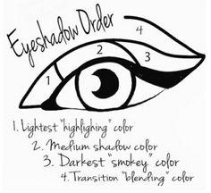 #ShadowSense makes this so easy!