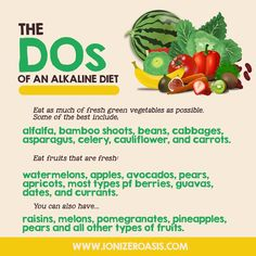 An alkaline diet can be fantastic for weight loss! Use these alkaline diet recommendations to start your own. Alkaline Diet Plan, Alkaline Diet Recipes, Keto Diet Plan, Diet Meal Plans, Healthy Recipes, Healthy Foods, Meal Prep, Vegetarian Recipes, Alkalize Your Body
