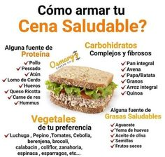"""Que la cena tiene que ser la comida mas """"pequena"""" del día? … That dinner has to be the smallest meal of the day? Of course not! If you do not eat well at dinner you will… Sigue leyendo → Healthy Bedtime Snacks, Healthy Snacks, Healthy Recipes, Delicious Recipes, Dinner Healthy, Clean Eating Snacks, Healthy Eating, Clean Foods, Comidas Fitness"""