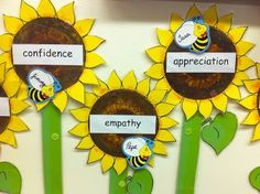 Interactive PYP attitude sunflowers. Velcro circles allow students to move their peers' bugs around as they see them exhibit the attitudes. This has lead to a lovely environment in the classroom where students are consistently looking for the best in their peers.