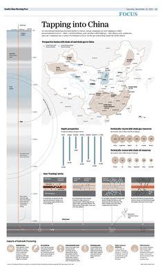 The South China Morning Post print Arcade Map Diagram, Economic Analysis, China Map, Folder Design, Great Wall Of China, Asian History, Continuing Education, Natural Resources, English Words