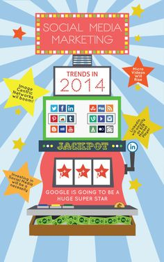 Google+ is going to be a social superstar!