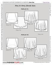 how to draw hem line fashion flats