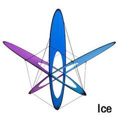 EO Atom Box Kite, Cellular Kites and More, from Kitty Hawk Kites