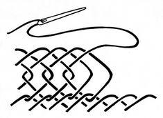 Masser af Nålebinding / Lots of Nålebinding (nalbinding): Gæsteblogger - Nålebundne ting i oslo-sting Loom Knitting, Knitting Stitches, Knitting Needles, Inkle Loom, Loom Weaving, Maille Viking, Sewing Slippers, Medieval Crafts, Lucet