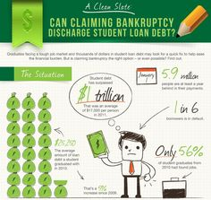 Proposed Bankruptcy Law and Landmark Case Hold Hope for Student Loan Debtors