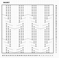 Maunot kaavio 2 Men Dress, Oxford Shoes, Chart, Oxford Shoe, Oxfords