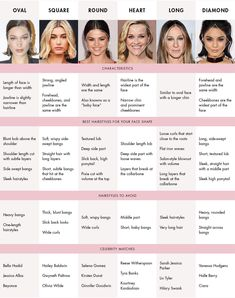 Best hairstyles for different face shapes Face & Head Shapes: Best Womens Hairstyles For Different Face Shapes – Luxy Hair Square Face Hairstyles, Oval Face Hairstyles, Cool Hairstyles, Diamond Shaped Face Hairstyles, Hairstyles For Rectangular Faces, Hairstyles For Face Shapes, Diamond Face Haircut, Haircuts For Oval Faces, Round Face Haircuts Long