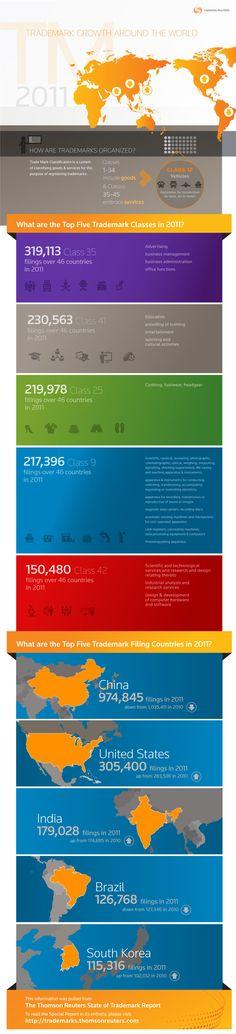 Thomson Reuters - Crescimento da marca ao redor do mundo