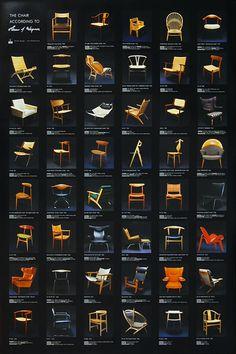 Стулья и кресла созданные Hans Wegner.
