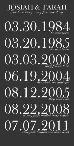 Love Story: Printable Custom Important / Special Dates Wall Art Print. $20.00, via Etsy.